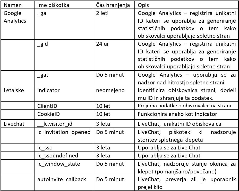 slo_izjava